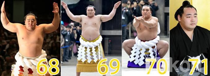 Ёкозуна цолтны жилийн цалин 2.9 тэрбум төгрөг