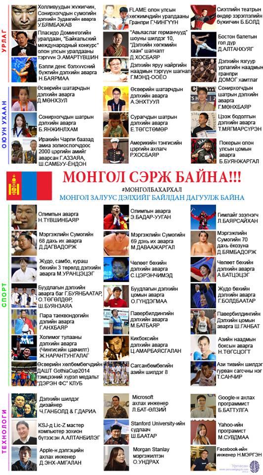Монгол залуус дэлхийг байлдан дагуулж байна фото