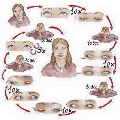 Нvдний хараа сайжруулдаг дасгал