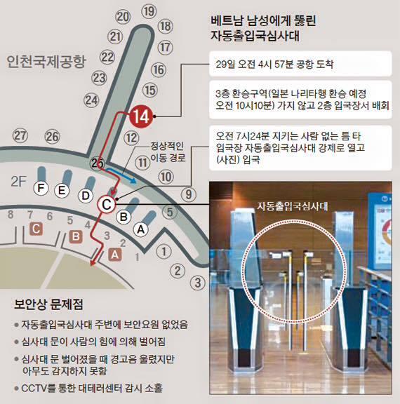 Солонгос улсын цагаачлалын алба хяналт шалгалтаа эрчимжүүлжээ