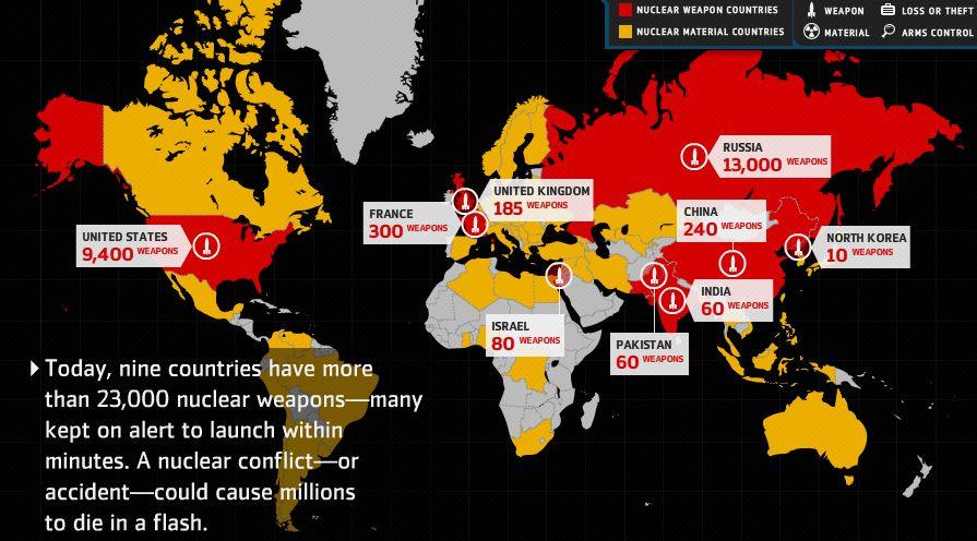 Цөмийн зэвсэгтэй орны тоо 20 дөхөж байна