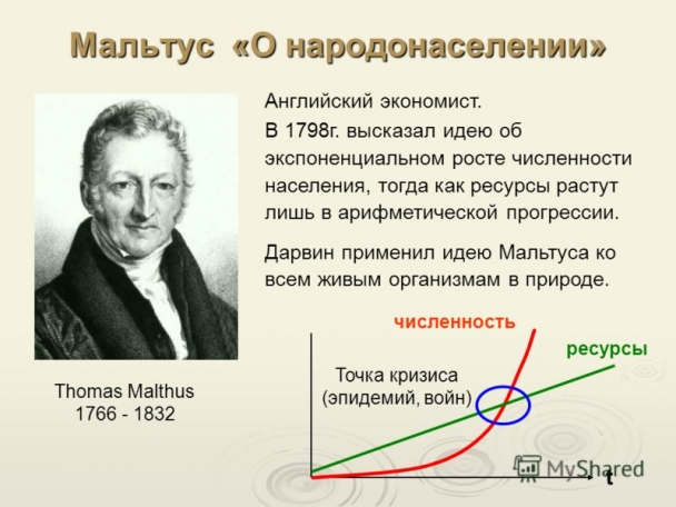 Өсөлтийн хязгаар ба Томас Мальтус