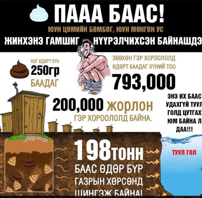 Монголд жорлонгийн хувьсгал эхлүүлэх цаг нь ирсэн