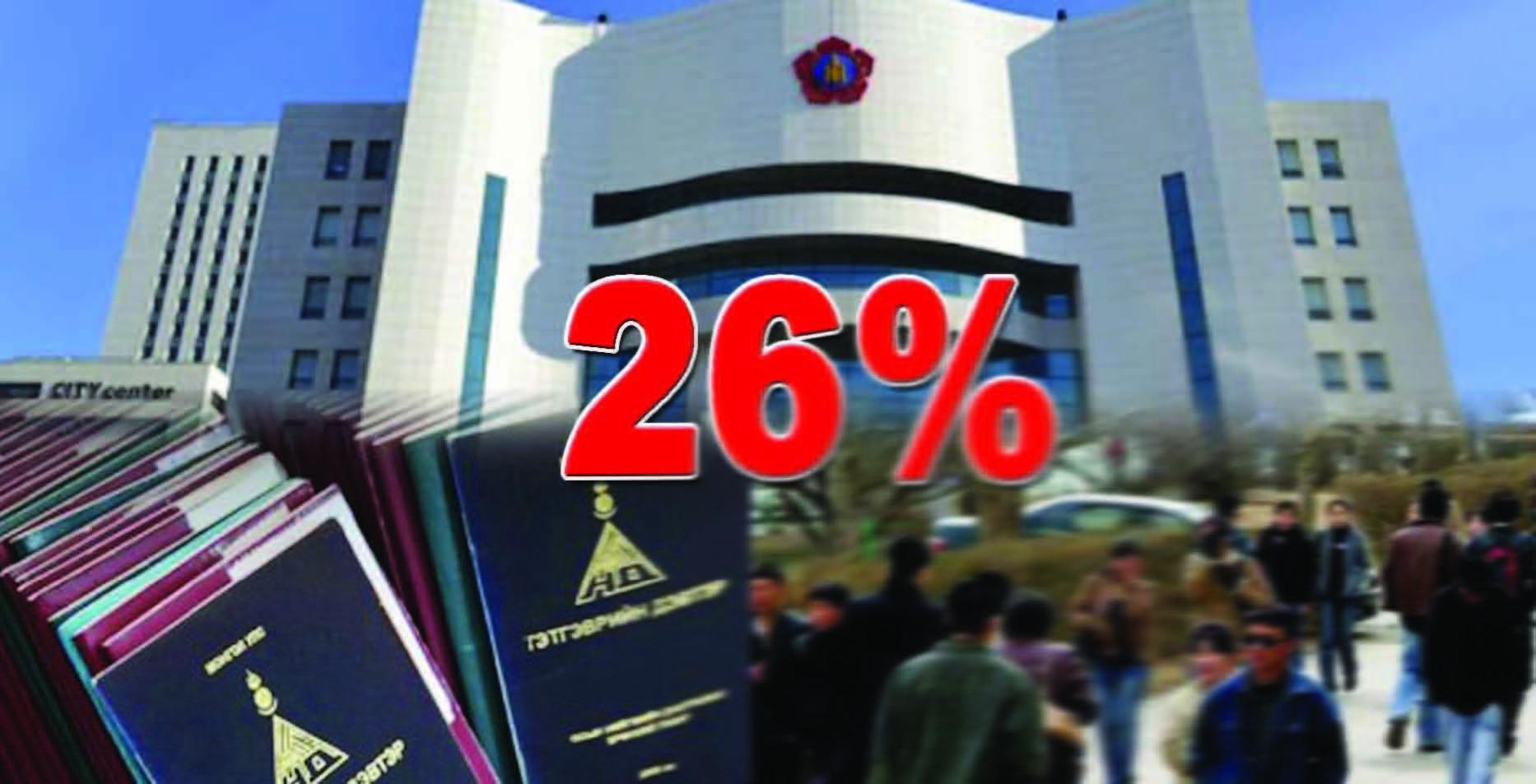 Б.Өлзийбаяр: Төр иргэдээ 26 хувийн шимтгэл болон татвараар давхар цөлмөж байна