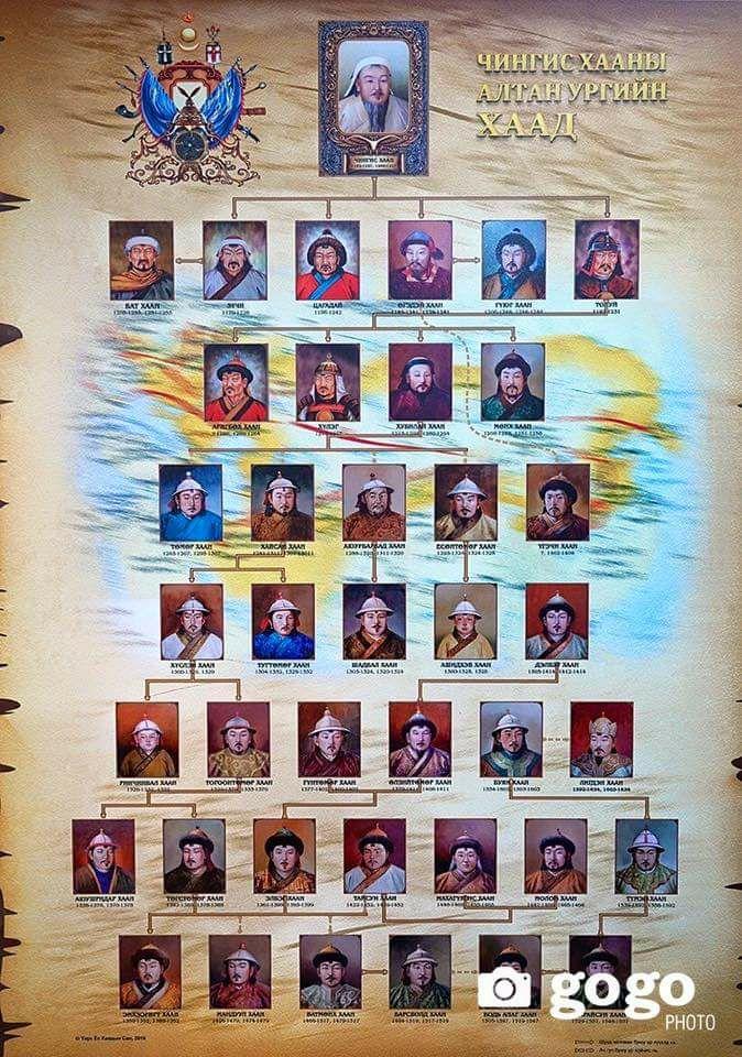 Монголын төрийг барьж байсан 37 их хаадын товч танилцуулга