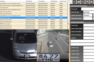 03 дугаар сарын 02-ны өдөр зөрчил гаргасан жолооч нарын мэдээлэл