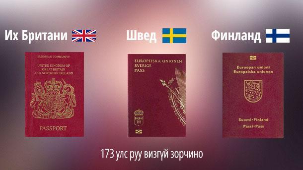 Дэлхийн хамгийн хүчтэй 10 паспорт