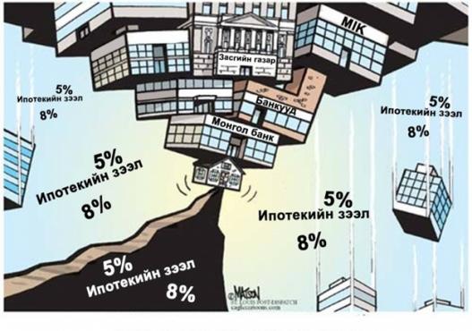 Ипотекийн зээлээс үүдэлтэй эдийн засгийн хямрал