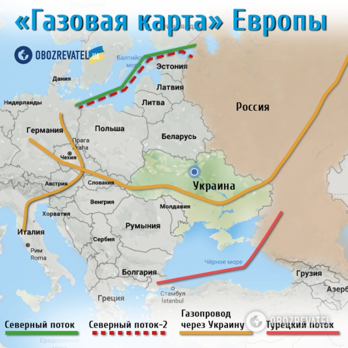 """""""Умардын урсгал-2"""" буюу Украинд өгсөн Путиний цохилт"""