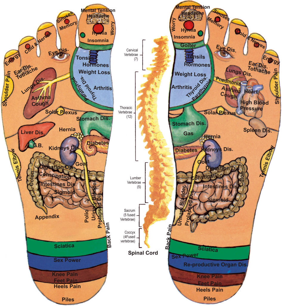 Унтахын өмнө хөлийн уланд массаж хийх давуу талууд