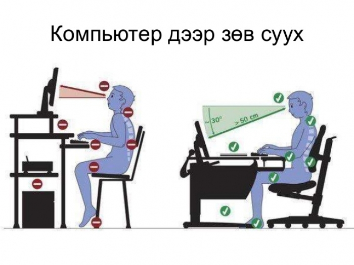Компьютерын ард буруу суусны уршиг